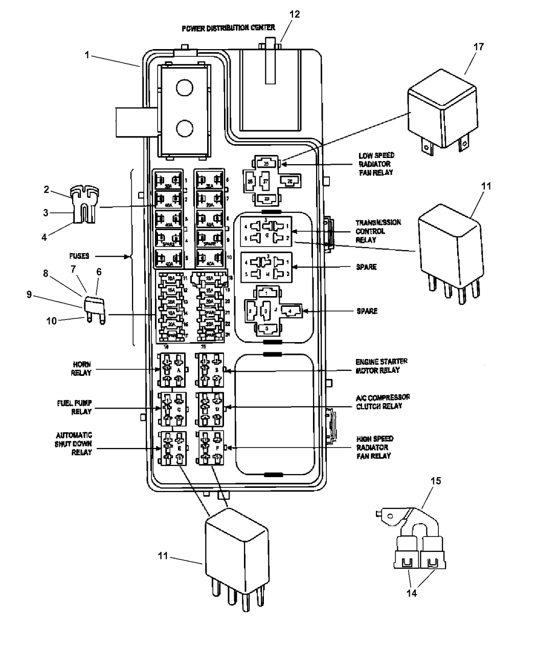 Radiator for 2007 pt cruiser wiring diagram wiring library 2007 pt cruiser fan wiring diagram starter wiring diagram pt cruiser wire diagram 2007 chrysler pt cruiser relays, fuses power distribution center