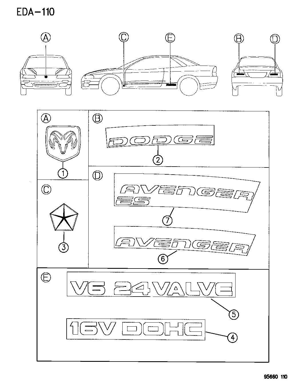 1995 Dodge Avenger Nameplates Decals Emblems Engine Diagram