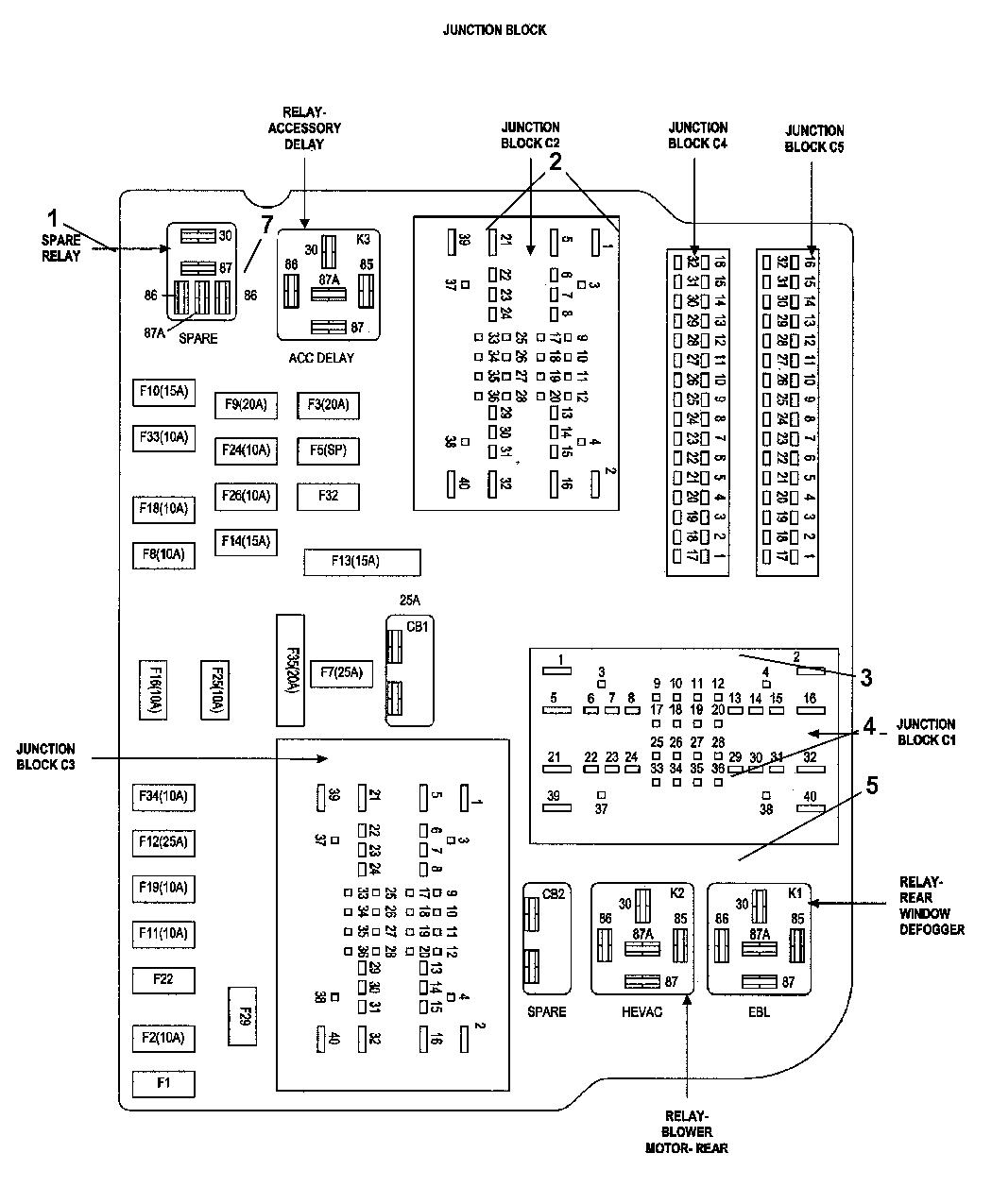 2008 chrysler aspen junction block fuses & relays 2008 chrysler aspen radio wiring diagram 2008 Chrysler Aspen Fuse Diagram #2