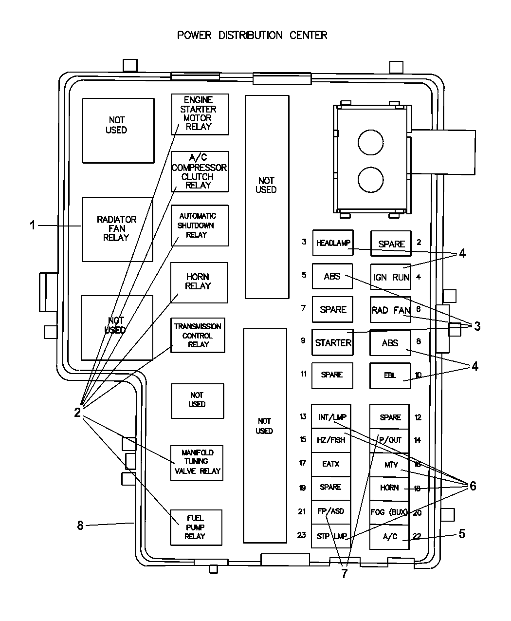 2005 Dodge Neon Fuse Box - Wiring Diagrams Place