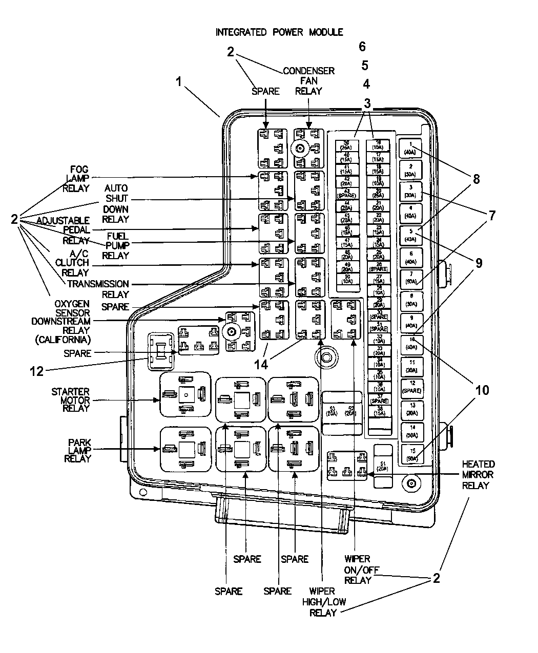 2005 dodge ram 1500 power distribution center fuses relays rh moparpartsgiant com 2005 dodge ram 1500 wiring diagram light 2005 dodge ram 1500 fuse box diagram