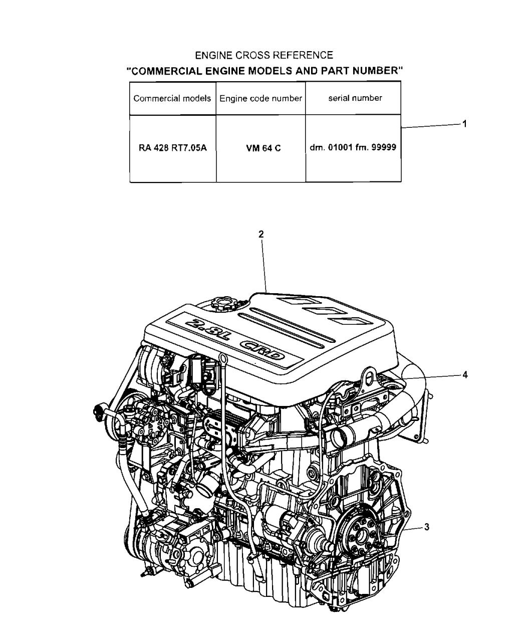 2014 dodge grand caravan engine assembly service