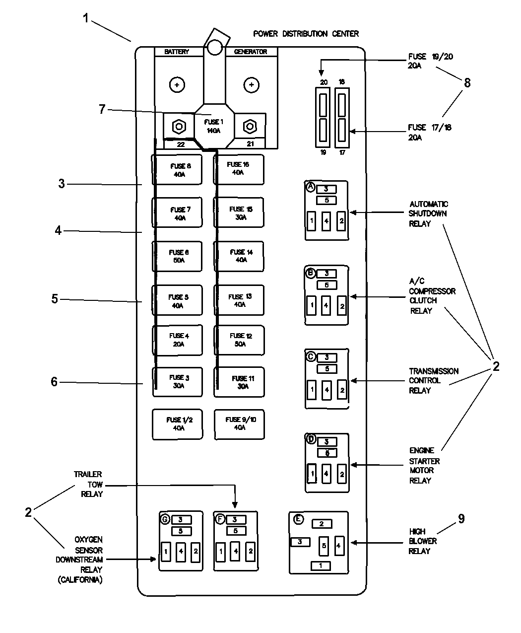 2001 Dodge Ram Van Power Distribution Center Relay & Fuses