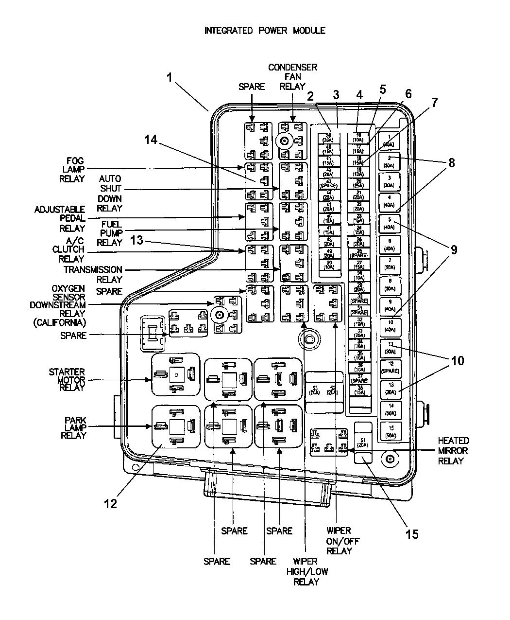 2010 dodge ram 2500 wiring diagram 719364 2010 dodge ram 2500 fuse diagram wiring library  719364 2010 dodge ram 2500 fuse diagram
