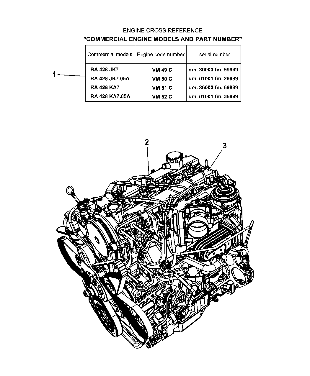 2007 Dodge Nitro Engine Assembly & Identification - Thumbnail 3