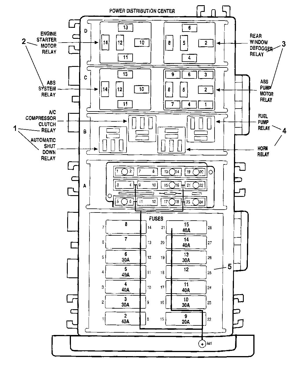 1999 jeep wrangler power distribution center relays fuses rh moparpartsgiant com 1999 jeep wrangler radio wiring diagram 1999 jeep wrangler radio wiring diagram