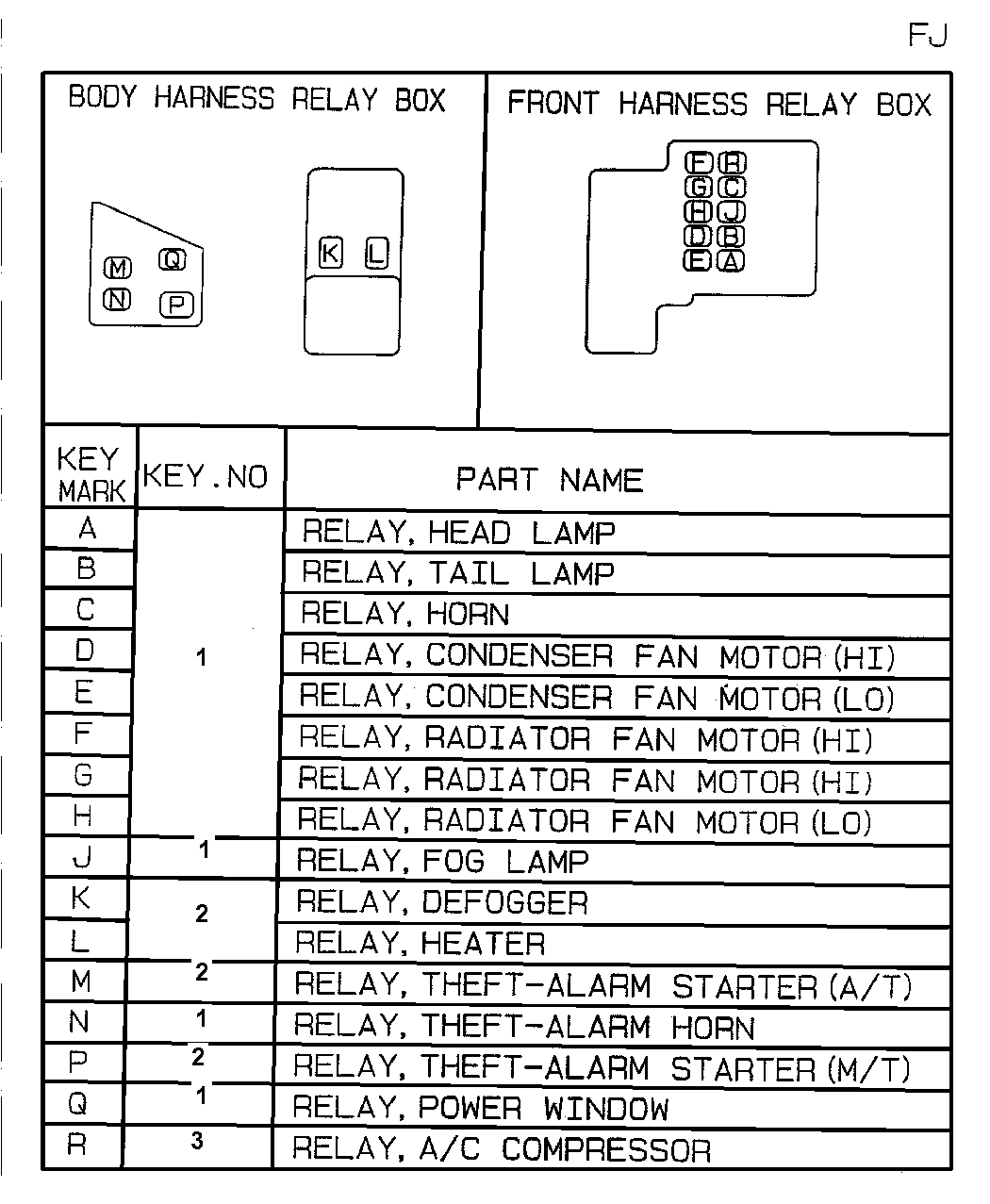 1999 Dodge Avenger Relay - Chart