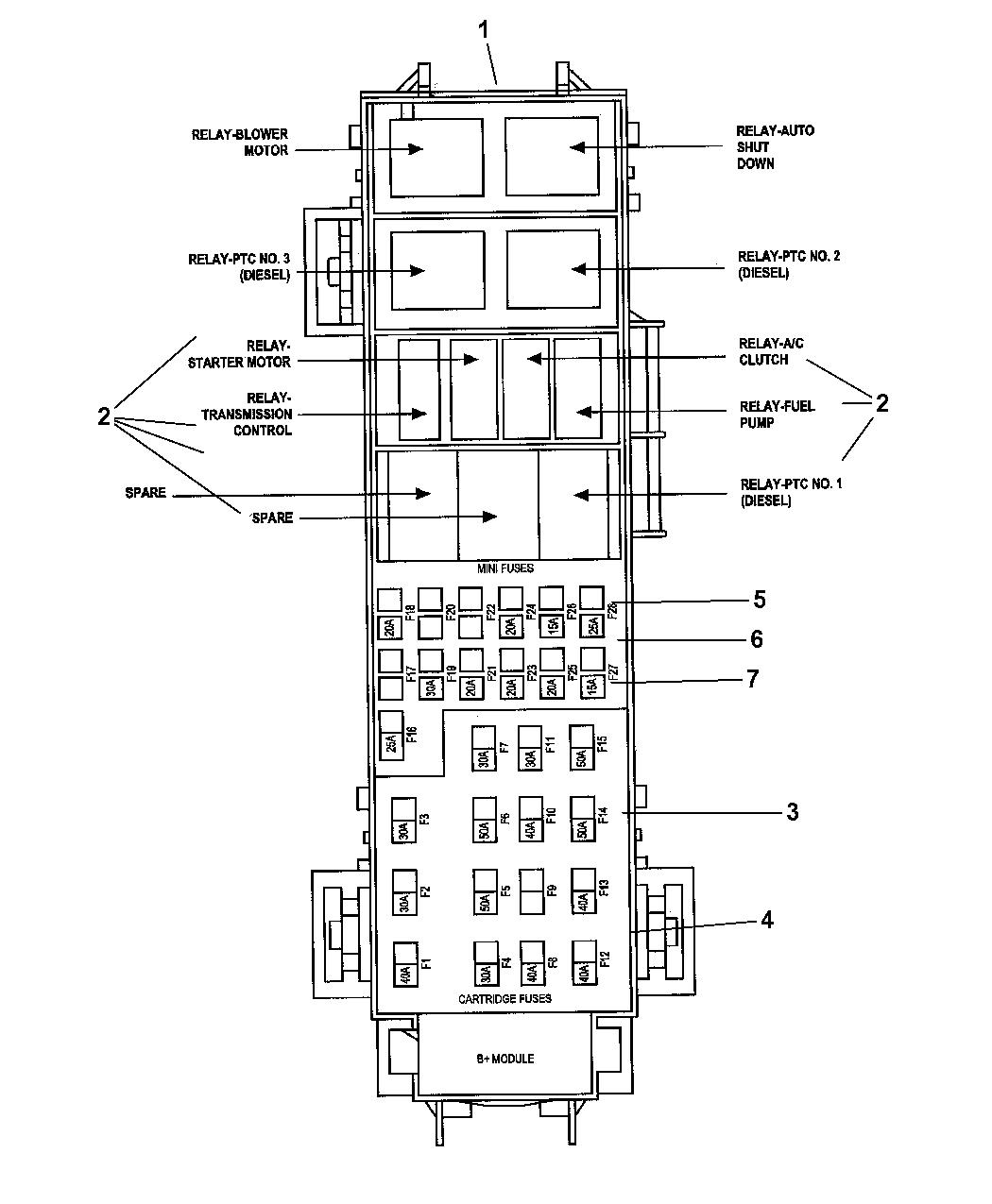 2006 Jeep Commander Fuse Diagram