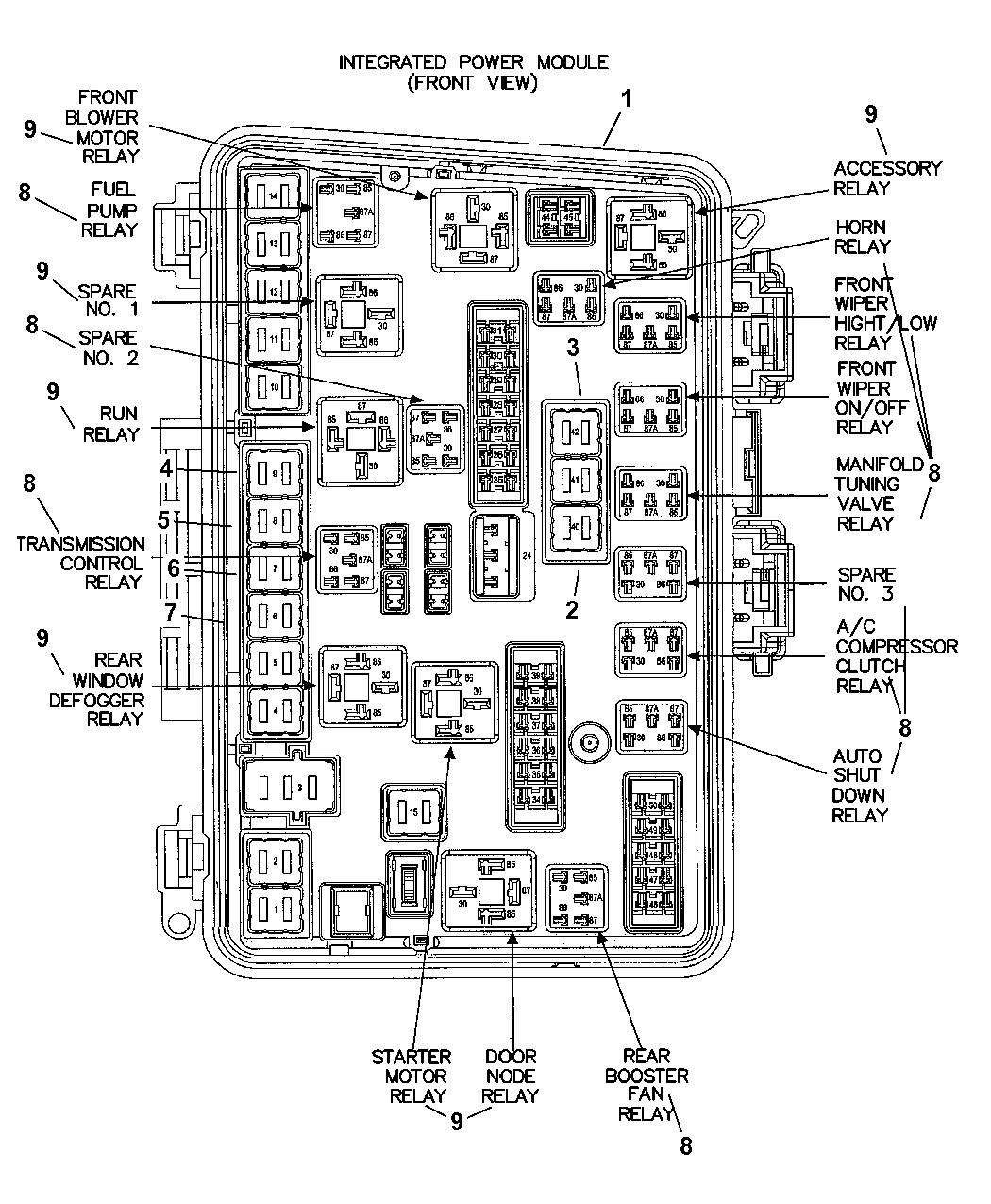 2004 chrysler pacifica power distribution center relay \u0026 fuses2004 Chrysler Pacifica Engine Diagram #13
