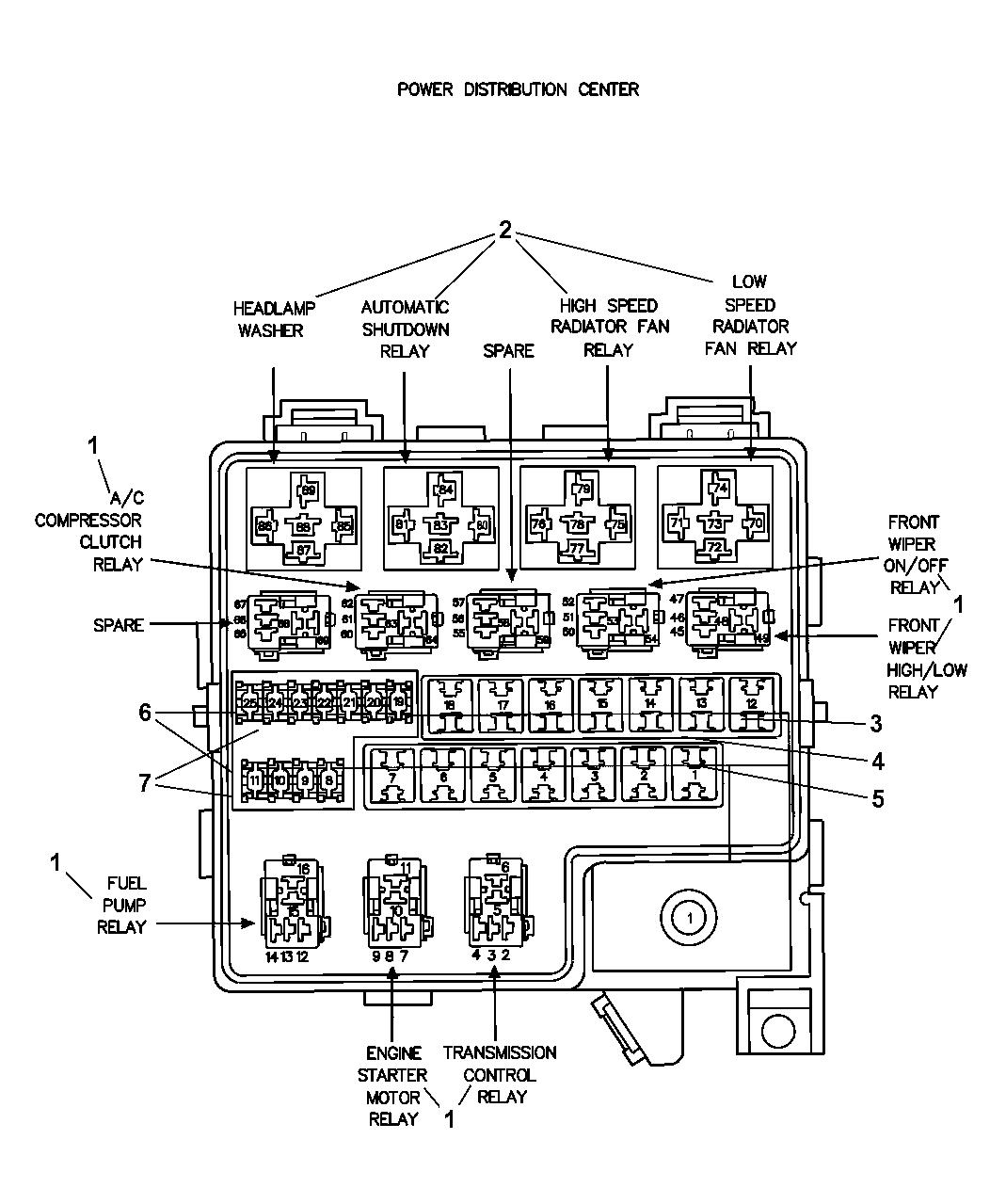 2001 dodge stratus sedan power distribution center relays 2001 Dodge Stratus Fuse Diagram