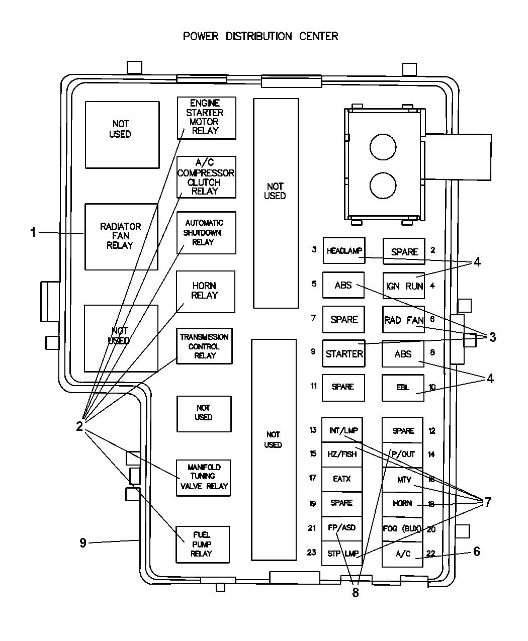 01 Dodge Neon Fuse Diagram