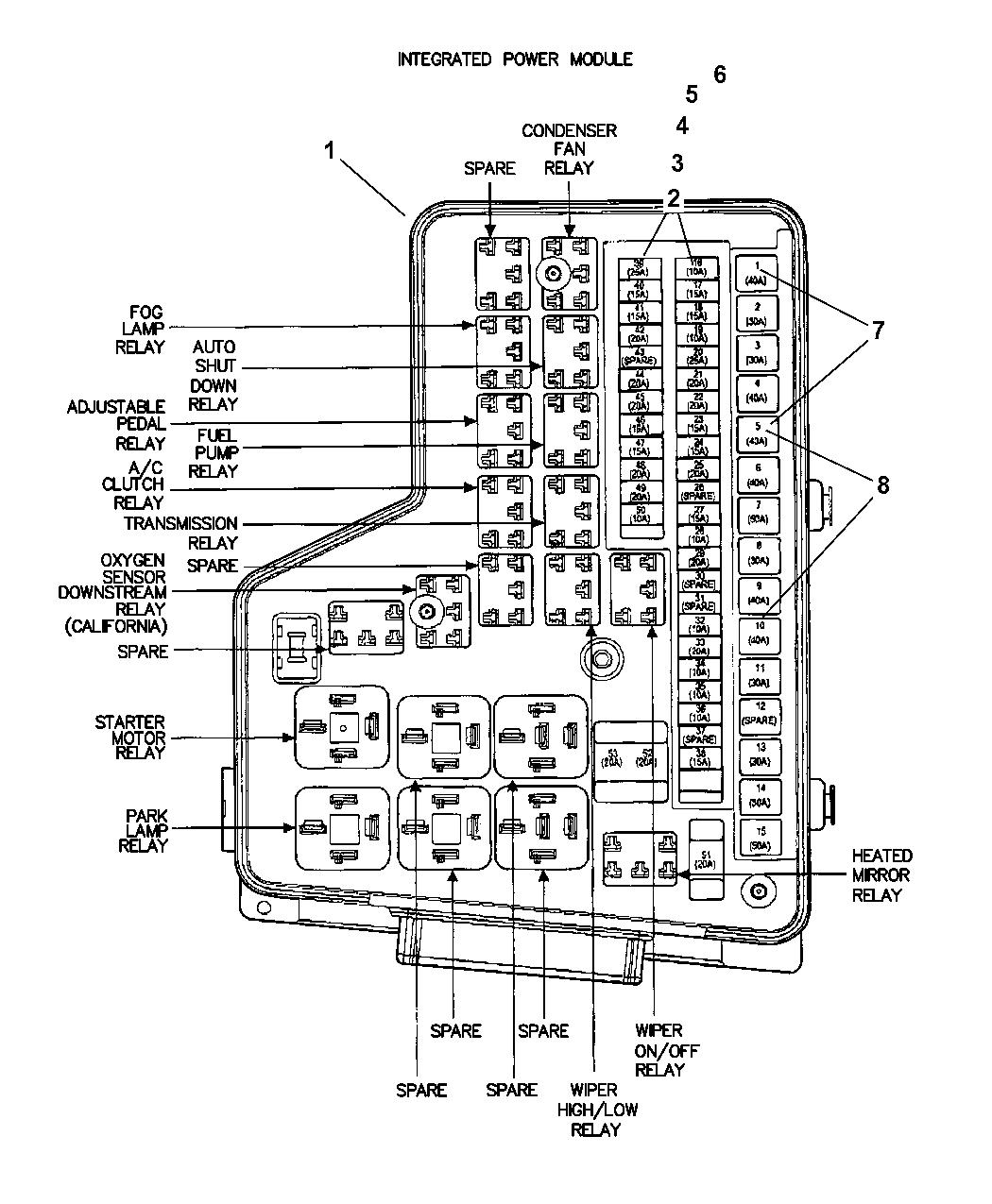 2007 Dodge Ram 1500 Power Distribution Center  Fuses  U0026 Relays