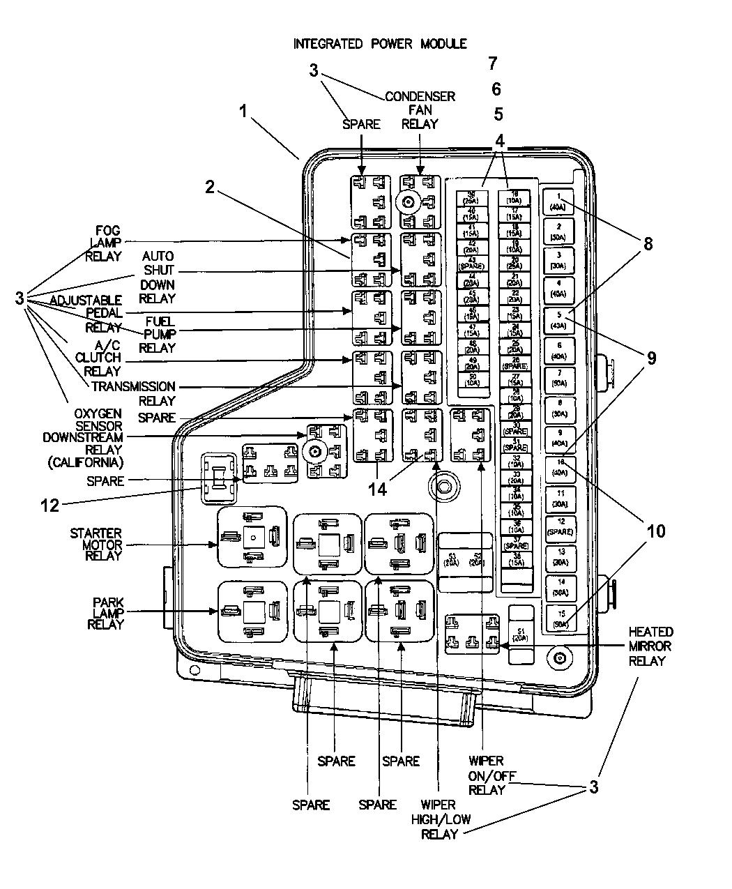 2005 Dodge Ram 2500 Power Distribution Center, Fuses & RelaysMopar Parts Giant