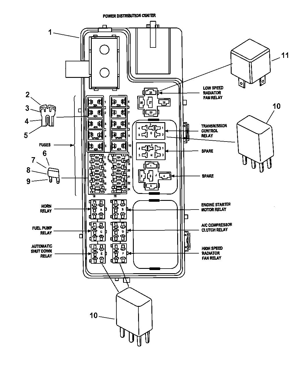 2004 chrysler pt cruiser relays  fuses