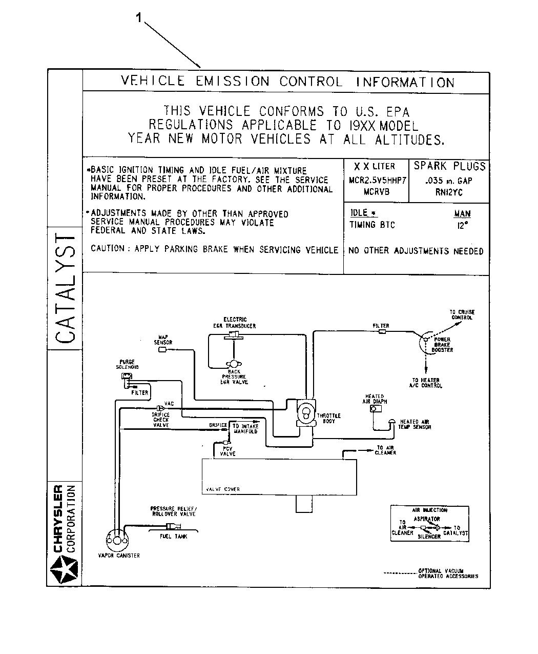 2000 Dodge Neon Emission Labels