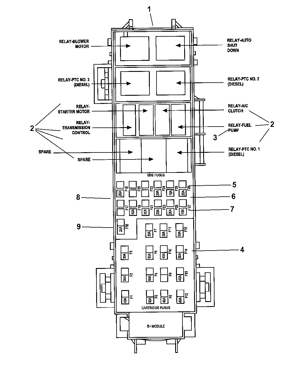 2011 jeep grand cherokee overland fuse diagram