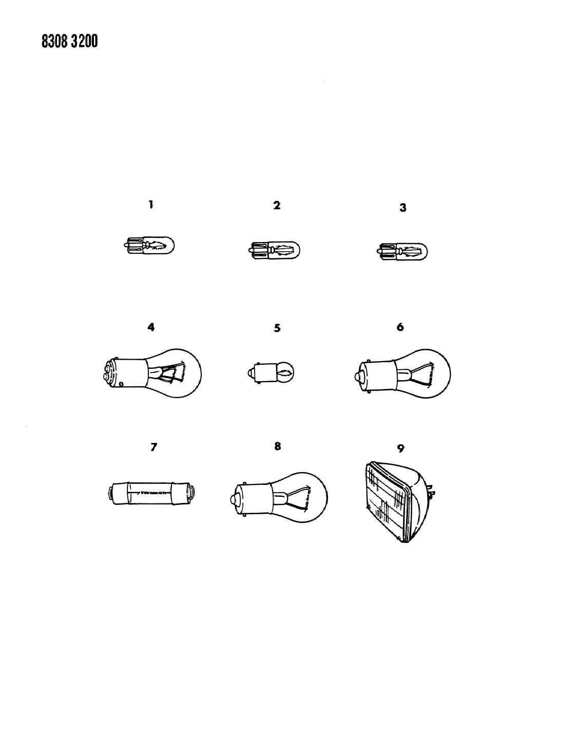 1989 Dodge Ramcharger Bulb Cross Reference