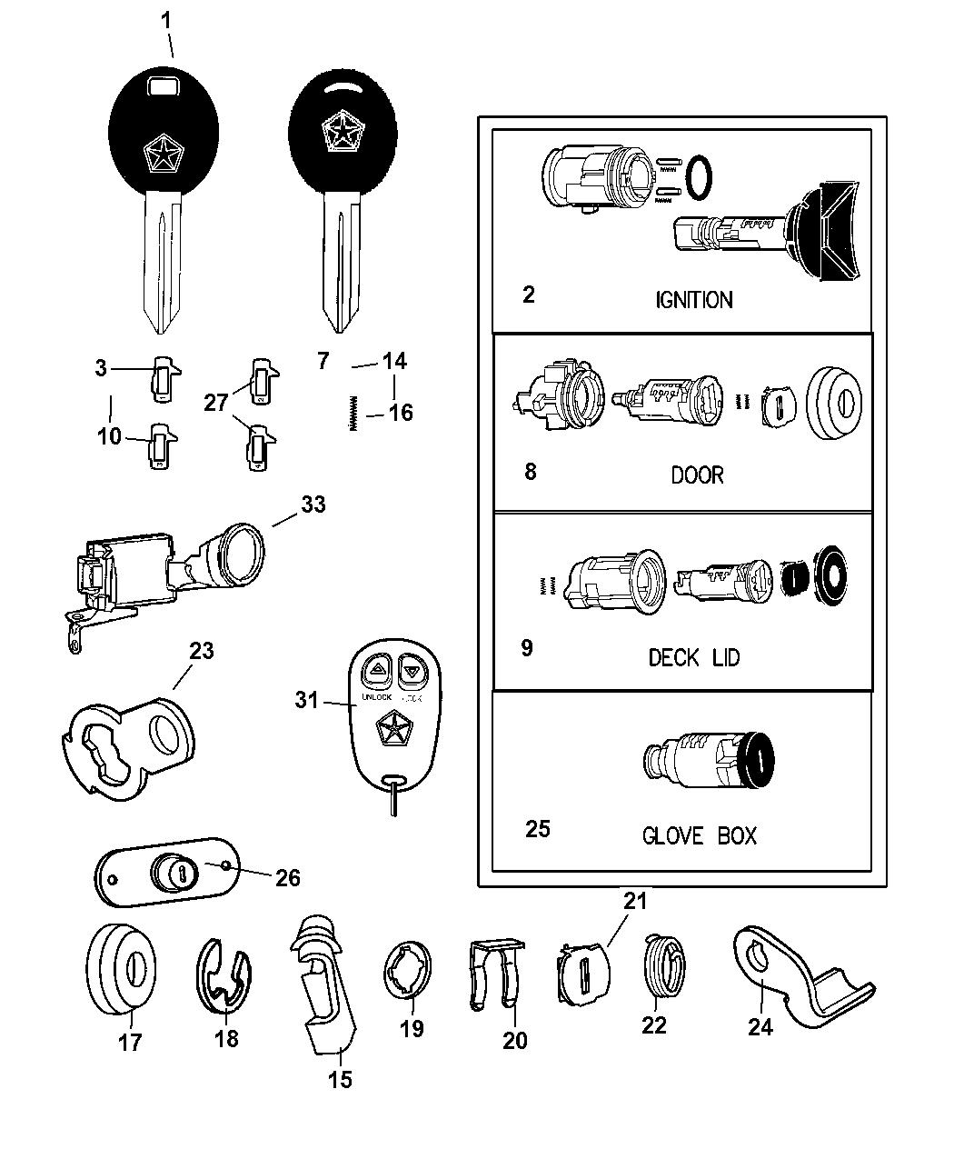 2006 chrysler sebring lock cylinder & double bitted lock cylinder  diagram of chrysler lock cyl #14