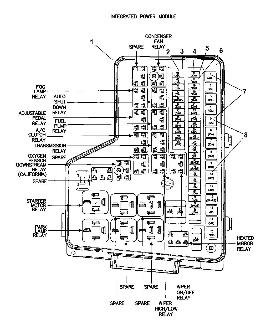 2008 Dodge Ram 5500 Power Distribution Center