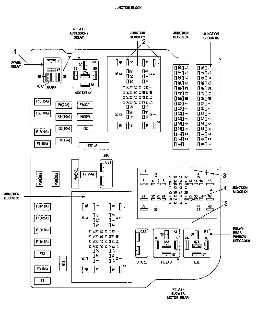 2009 Jeep Commander Fuse Box Diagram