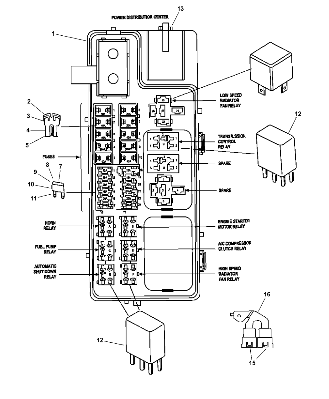 chrysler pt cruiser fuel filter location wiring library Latching Relay Circuit Diagram 2006 chrysler pt cruiser relays, fuses power distribution center