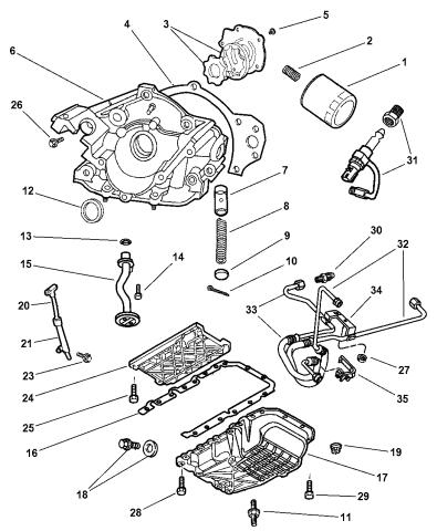 engine oiling - 2001 chrysler concorde  mopar parts giant