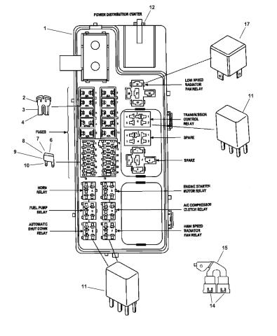 2007 chrysler pt cruiser relays, fuses - power distribution center  mopar parts giant