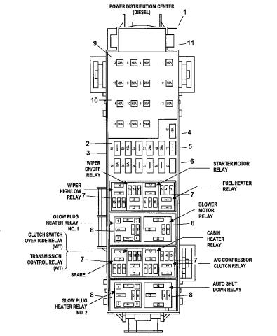 2007 dodge nitro power distribution center - relays  mopar parts giant