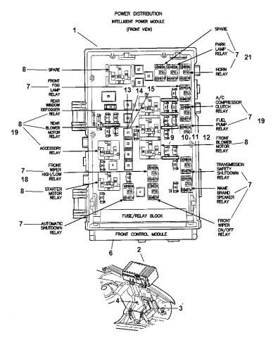 [EQHS_1162]  2005 Dodge Grand Caravan Power Distribution Center, Relays & Fuses | 2005 Dodge Grand Caravan Fuse Diagram |  | Mopar Parts Giant