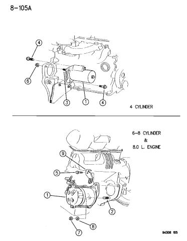 starter & mounting - 1996 dodge ram 1500  mopar parts giant