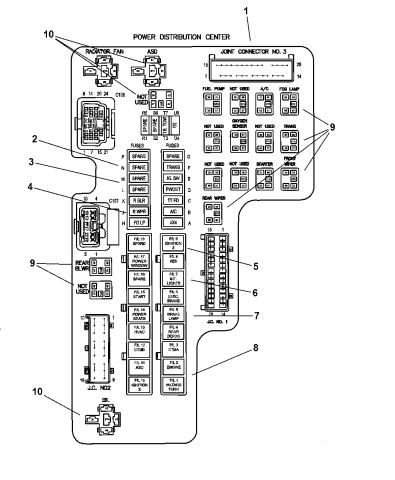 2003 Dodge Dakota Power Distribution Center Relay Fuses